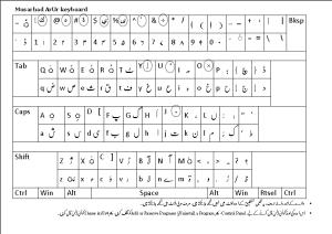Musarhad ArUr Keyboard