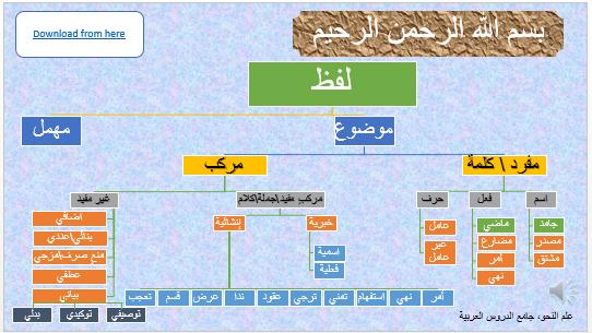 Nahw-an_Najah_Slide2